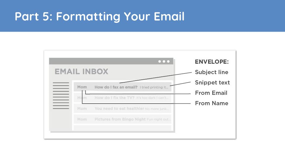 E Commerce Email Marketing Presentation 034