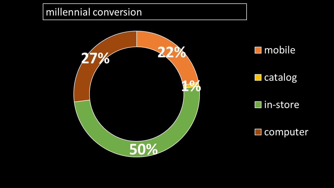 Hourglass Marketing 021