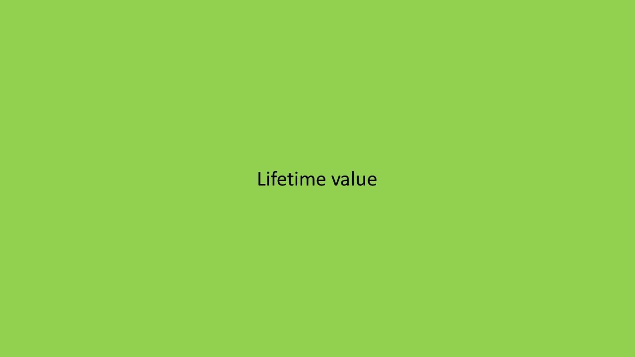 Hourglass Marketing 028