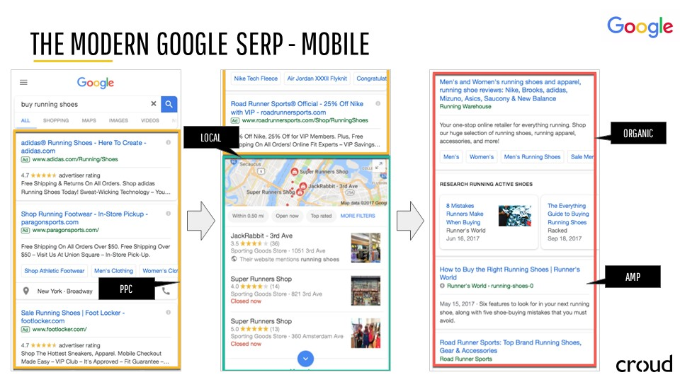 Search Marketing through the Lens of SEO 012