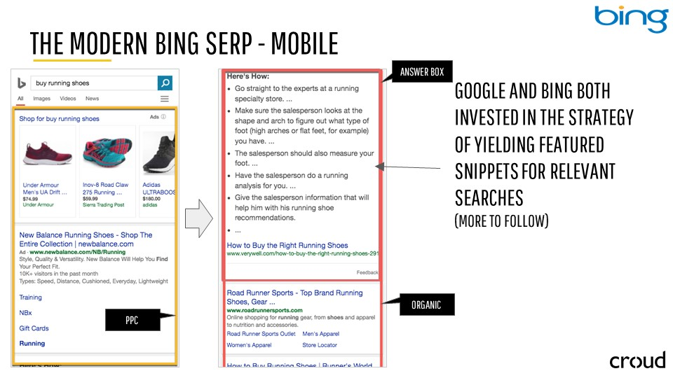 Search Marketing through the Lens of SEO 014