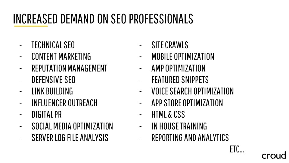 Search Marketing through the Lens of SEO 037