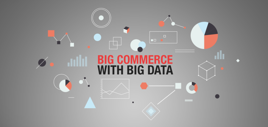 How our E-commerce experience is influenced by Big Data?