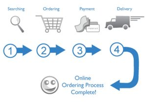 Process your first order