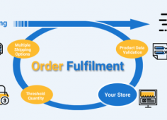 Show off your brand with the help of order fulfillment