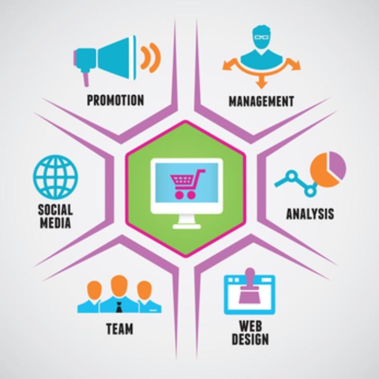 Develop your e-commerce business