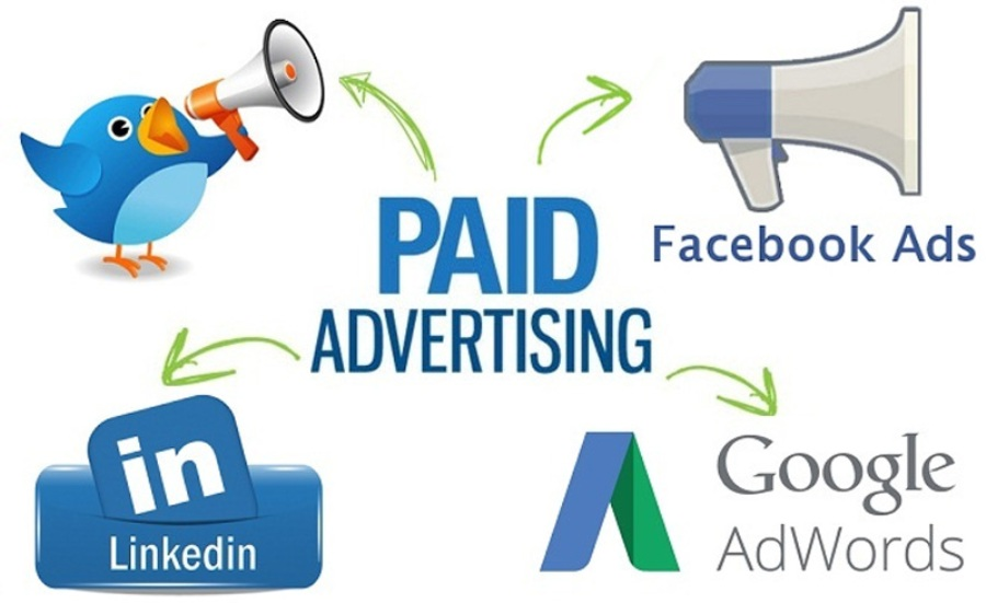 Paid advertising in e-commerce